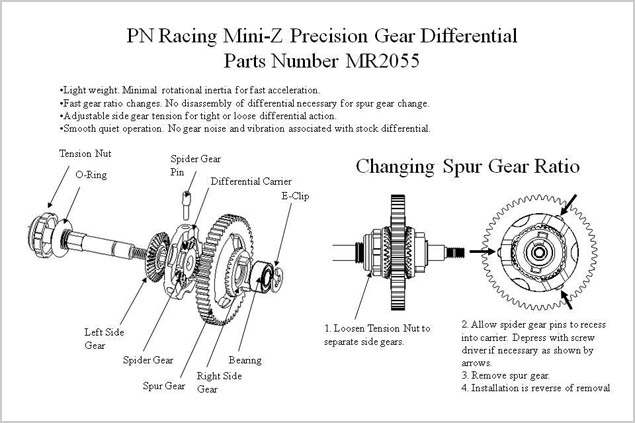 PNRacing-MiniZ-GearDifferential-man.jpg